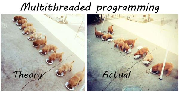 Multithreading theory VS practice